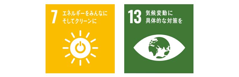 SDGs: No.7 and No.13