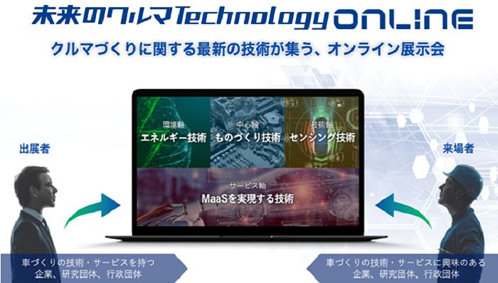 未来のクルマ Technology ONLINE