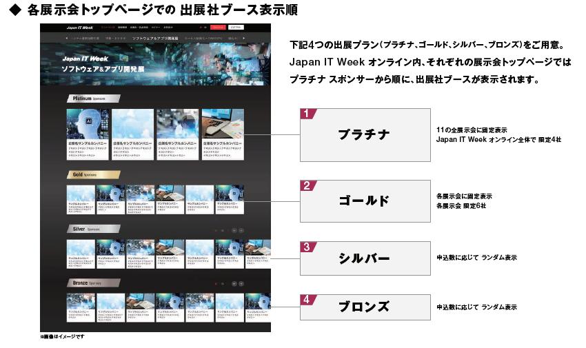 第1回 Japan IT Week オンライン
