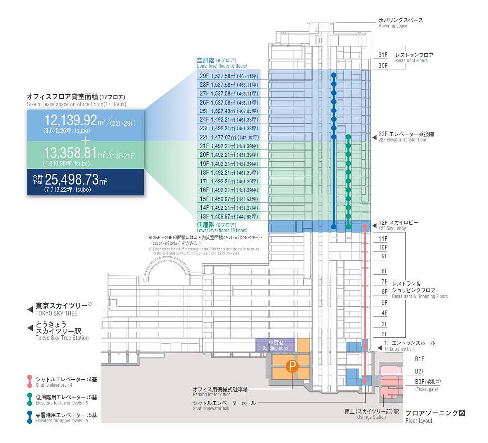 東京スカイツリーイーストタワー フロアーマップ