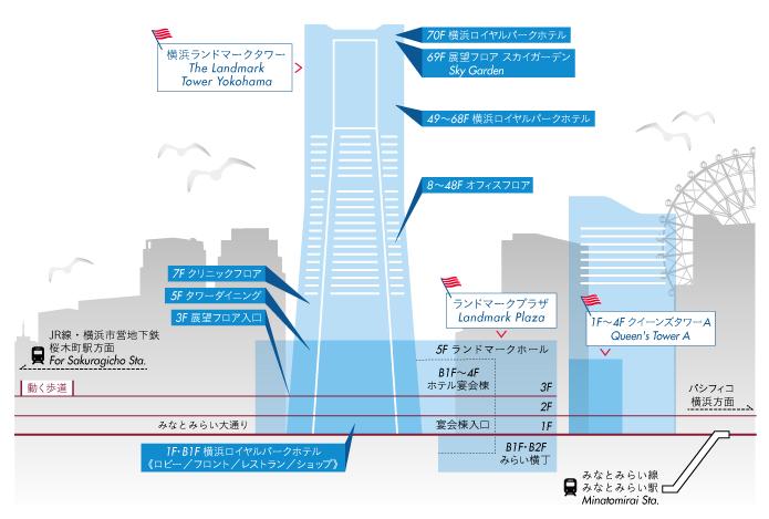 横浜ランドマークタワー 各フロア