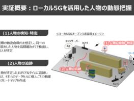 ローカル5Gを活用したスマート物流の推進